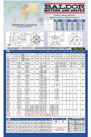 10 hp electric motor wiring diagram dayton motor wiring diagram