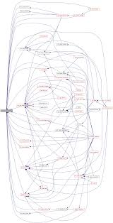 htons map midas midas rpc functions rpc