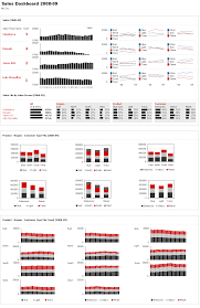 Free Excel Sales Dashboard Templates Excel Dashboards For Tracking Sales Performance 32 Exles Of