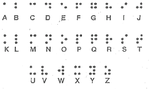 Alphabet Blind Who Invented It Who Invented The Reading System For The Blind