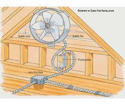 diy whole house fan download free installing an attic fan electrical pixelsbackuper