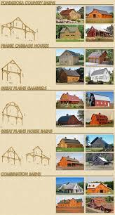 Barn House Kits Best 10 Pole Barn House Kits Ideas On Pinterest Interior Barn