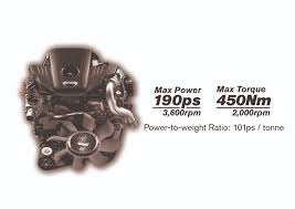 nissan almera maintenance cost malaysia nissan np300 navara malaysia
