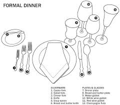 Pictures Of Table Settings 28 Best Table Setting Guides Images On Pinterest Place Settings