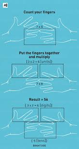 nine simple math tricks you u0027ll wish you had always known