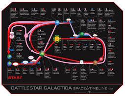 battlestar galactica space u0026timeline i n f o r m a t i o n 2 s