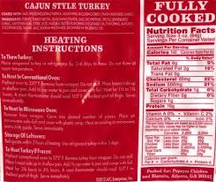 cajun turkey for thanksgiving and nutritional info