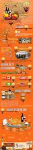 why thanksgiving is on thursday 51 best esl teens images on pinterest kid games english