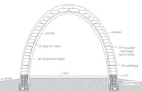 insulated earthbag vaults natural building blog