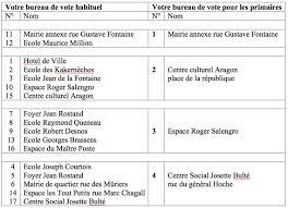 bureau de vote 15 parti socialiste section de coudekerque branche et sympathisants