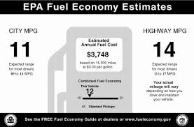 ford raptor fuel consumption does the ford raptor use a lot of gas