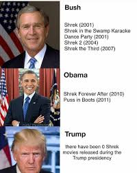 Say What You Meme - say what you want about trump but this is serious meme by