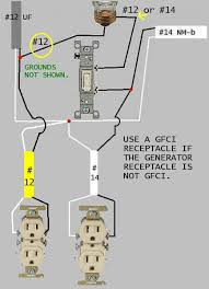 generator wiring diagram gfi outlets wiring diagrams