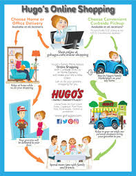 s shopping simplify your with online shopping hugo s supermarkets