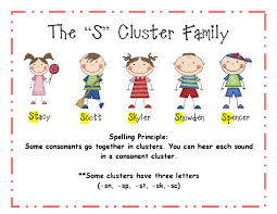 treating cluster reduction for s in speech therapy