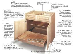 Kitchen Cabinets Solid Wood Construction Our Kitchen Cabinets Are Made With High Quality Standards