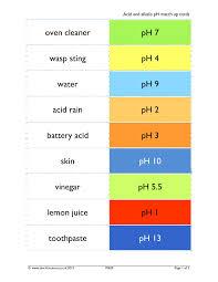 ks3 chemical reactions u2013 acids and alkalis ks3 teachit science