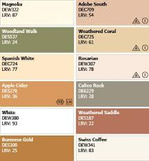 Mediterranean Paint Colors Interior The Perfect Paint Schemes For House Exterior Benjamin Moore
