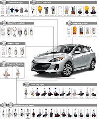 tail light bulb finder car l 12v hsin kuang bulb works co ltd