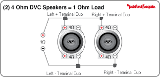 subwoofer speaker amp wiring diagrams kicker throughout 4 ohm dual