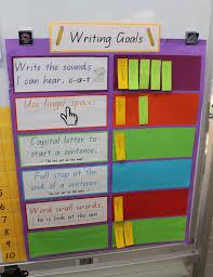 Smart Goals Worksheet For Kids 10 Best Images Of Goal Charts For Students Smart Goal Setting