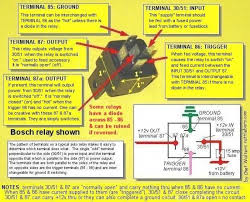 bosch 5 pin relay spotlight wiring diagram bosch 4 pin relay