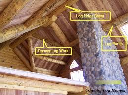 log homes interior interior log home anatomy cowboy log homes