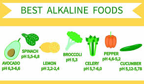 50 alkaline foods to balance your body naturally to fight cancer