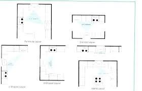 design a layout online free kitchen modernchen layout plans interior design free my template