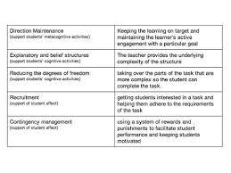 instructional scaffolding wikipedia