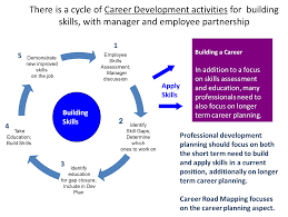 career development plans q u0026a how to attract u0026 retain top talent with career mapping