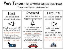 33 best 3rd grade verb tense images on pinterest verb tenses