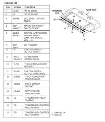 2002 dodge intrepid bcm wiring diagram model wiring diagrams