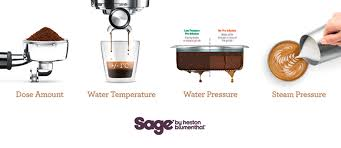 espresso maker how it works sage by heston blumenthal bes980uk the oracle espresso semi