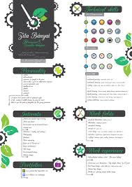 creative resume working as a freelancer by painted leaf on