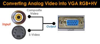 p n catv6 set top ntsc external analog vga cable tuner box u0026 vga