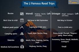 leh ladakh road trip detailed travel guide for beginners weekend