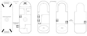 airship floorplan