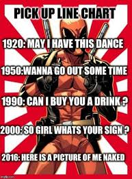 Funny Deadpool Memes - latest funny deadpool meme graphic wishmeme