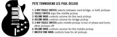 signature series u0026 endorsements pete townshend u0027s guitar gear