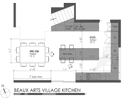 draw kitchen floor plan 5 modern kitchen designs u0026 principles build blog