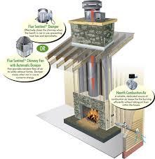 Damper On Fireplace by Healthy Hearth Field Controls Llc