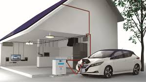 Charging Our Way Through Northern by Nissan Unveils New Ev Ecosystem To Offer Free Power To Owners With