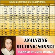 On His Blindness John Milton Meaning On His Blindness Analyzing Miltonic Sonnet By John Dsouza Tpt
