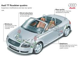 2001 audi tt quattro review 2001 audi tt roadster wallpaper conceptcarz com