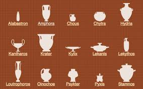 Greek Vase Design Ancient Greek Vase Production And The Black Figure Technique