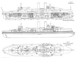 ahc wi brandenburg class layout as the pre dreadnought standard