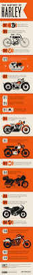 best 25 harley davidson usa ideas on pinterest harley fat boy