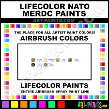 green fs 34094 nato merdc airbrush spray paints lc cs02 green