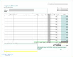 per diem expense report template monthly expenses report voucher sles